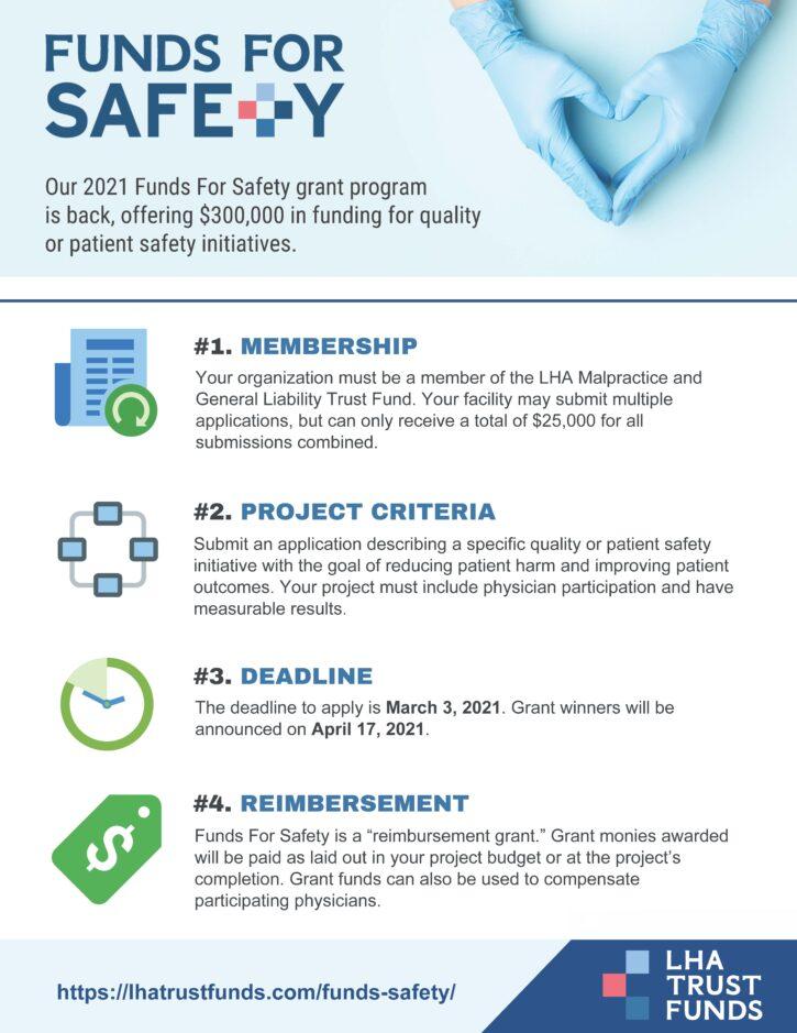 FFS Infographic
